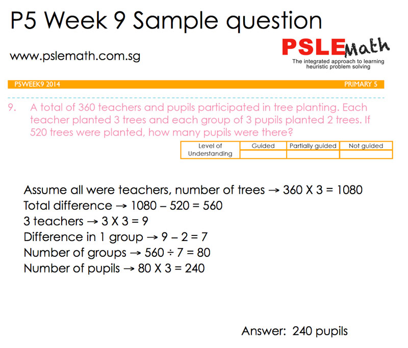 PSLE MATH ONLINE | Primary 5 - Week 9 Sample Question