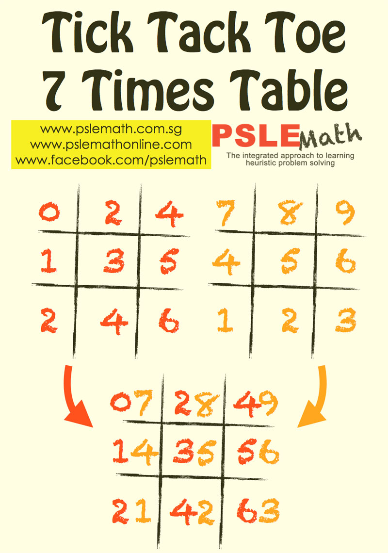 Worksheets Seven Times Table psle math online tic tac toe 7 times table table